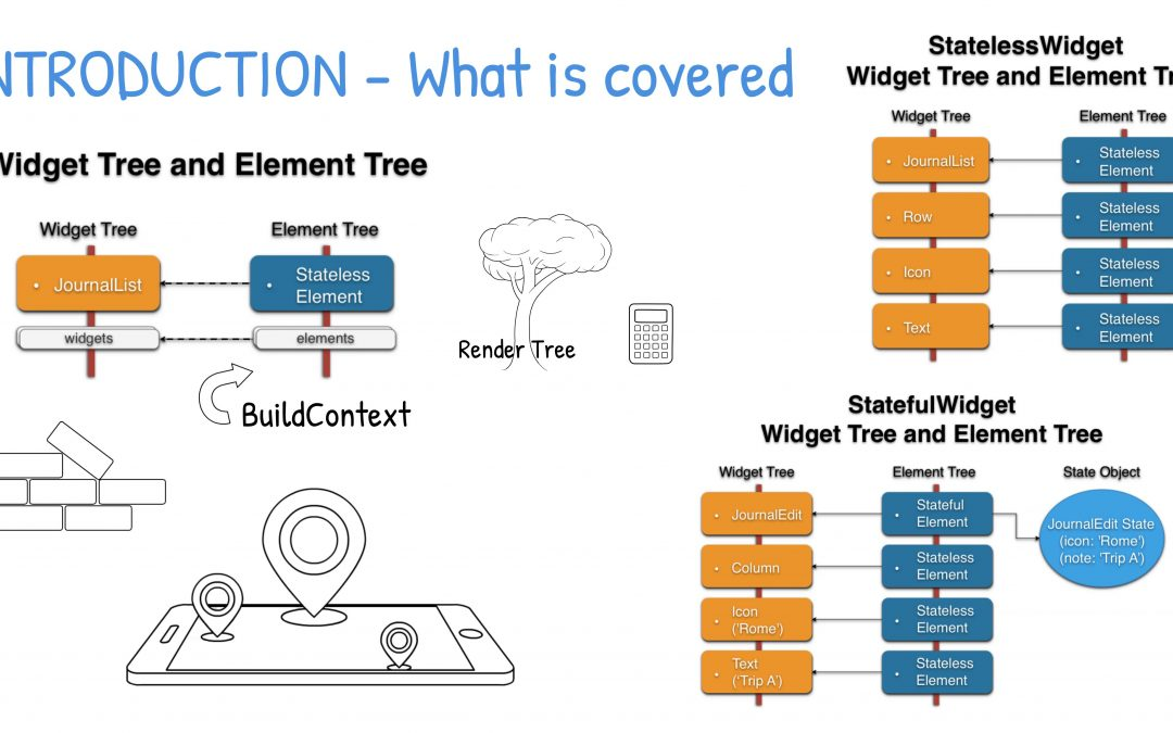 Beginning Flutter – Widget Tree and Element Tree